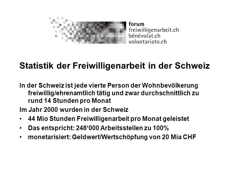 Statistik der Freiwilligenarbeit in der Schweiz In der Schweiz ist jede vierte Person der Wohnbevölkerung freiwillig/ehrenamtlich tätig und zwar durch