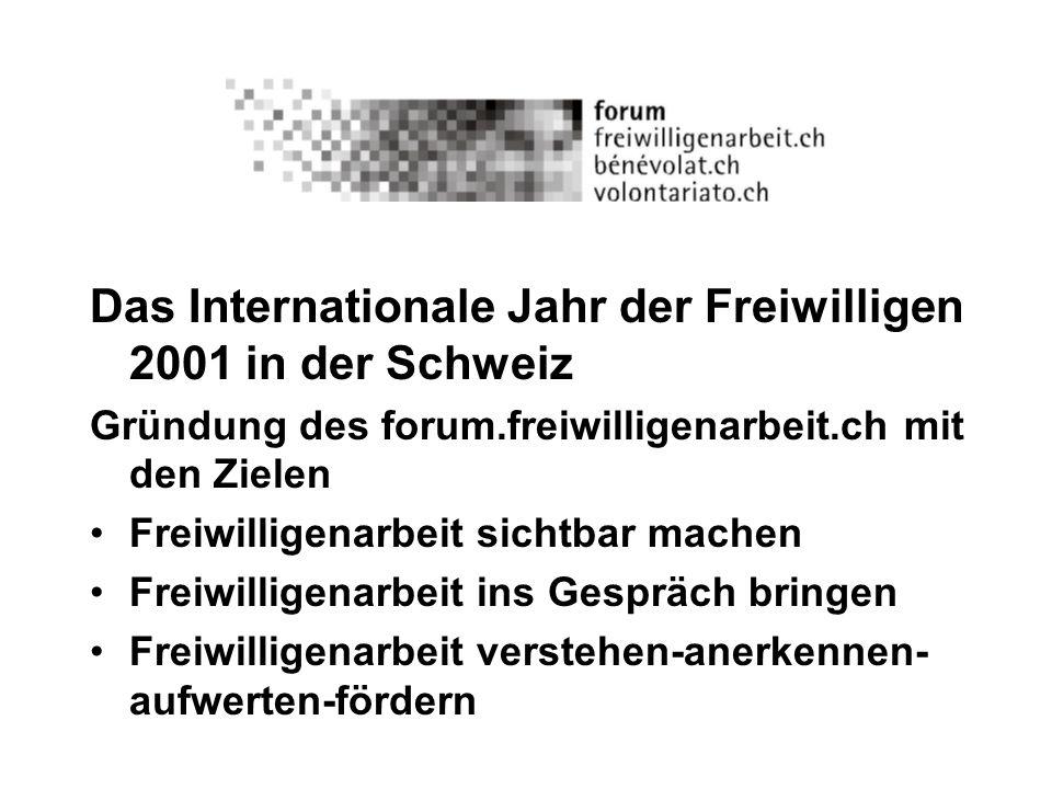 Das Internationale Jahr der Freiwilligen 2001 in der Schweiz Gründung des forum.freiwilligenarbeit.ch mit den Zielen Freiwilligenarbeit sichtbar mache