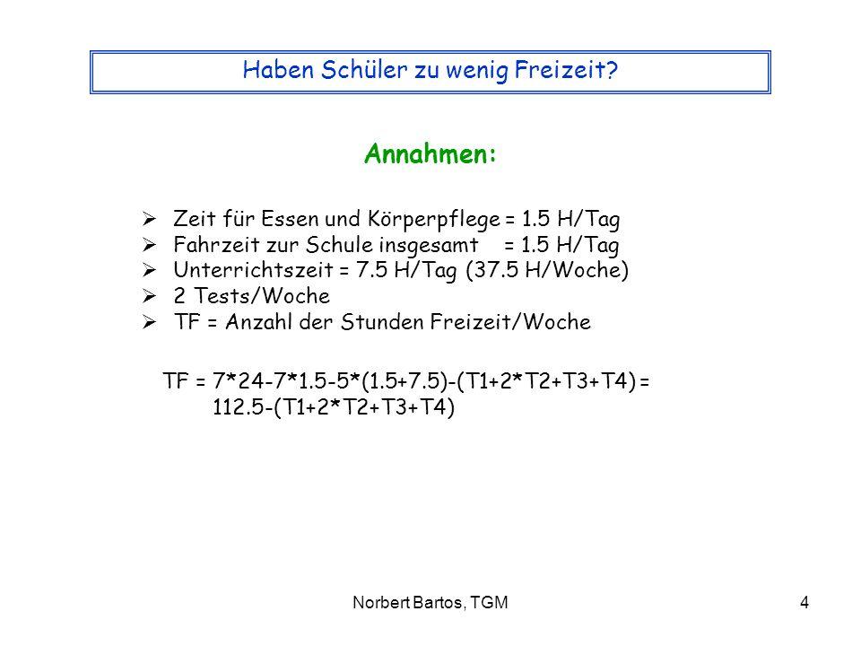 Norbert Bartos, TGM5 Haben Schüler zu wenig Freizeit.