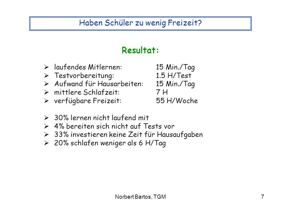 Norbert Bartos, TGM7 Haben Schüler zu wenig Freizeit.