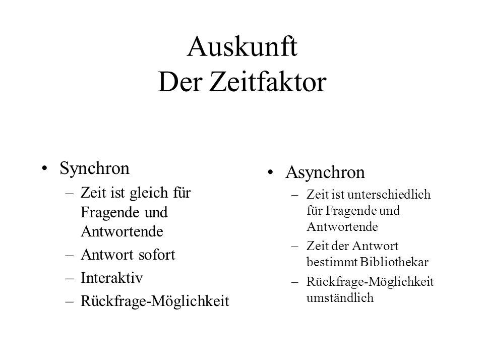 Auskunft Der Zeitfaktor Synchron –Zeit ist gleich für Fragende und Antwortende –Antwort sofort –Interaktiv –Rückfrage-Möglichkeit Asynchron –Zeit ist unterschiedlich für Fragende und Antwortende –Zeit der Antwort bestimmt Bibliothekar –Rückfrage-Möglichkeit umständlich