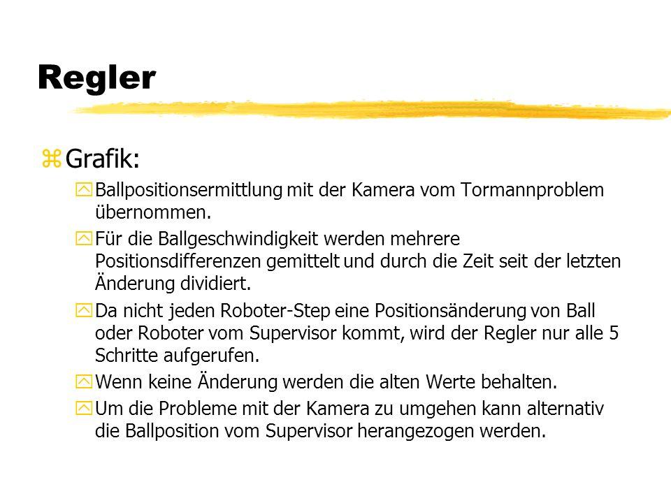 Regler zGrafik: yBallpositionsermittlung mit der Kamera vom Tormannproblem übernommen.
