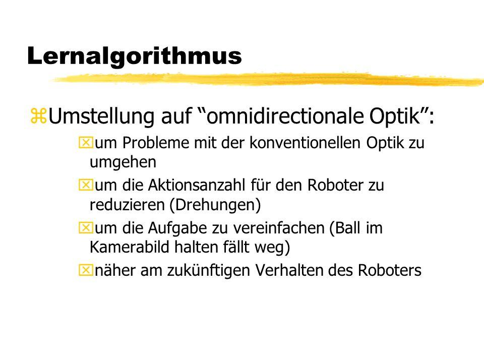 Lernalgorithmus zUmstellung auf omnidirectionale Optik: xum Probleme mit der konventionellen Optik zu umgehen xum die Aktionsanzahl für den Roboter zu reduzieren (Drehungen) xum die Aufgabe zu vereinfachen (Ball im Kamerabild halten fällt weg) xnäher am zukünftigen Verhalten des Roboters