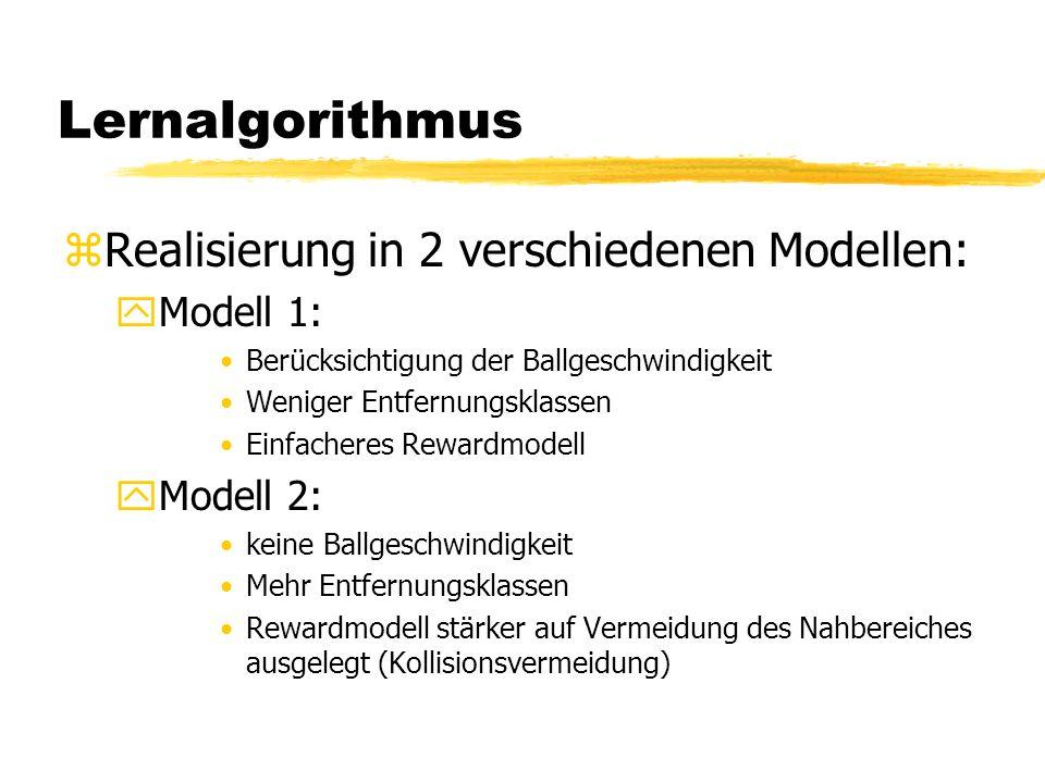 Lernalgorithmus zRealisierung in 2 verschiedenen Modellen: yModell 1: Berücksichtigung der Ballgeschwindigkeit Weniger Entfernungsklassen Einfacheres Rewardmodell yModell 2: keine Ballgeschwindigkeit Mehr Entfernungsklassen Rewardmodell stärker auf Vermeidung des Nahbereiches ausgelegt (Kollisionsvermeidung)