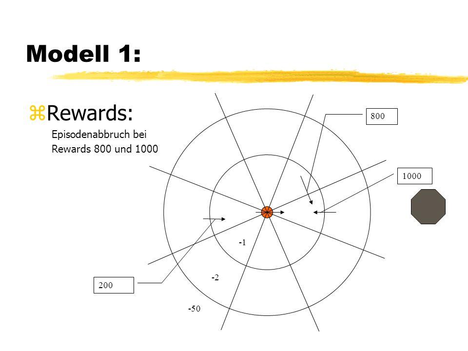Modell 1: zRewards: Episodenabbruch bei Rewards 800 und 1000 1000 800 200 -2 -50