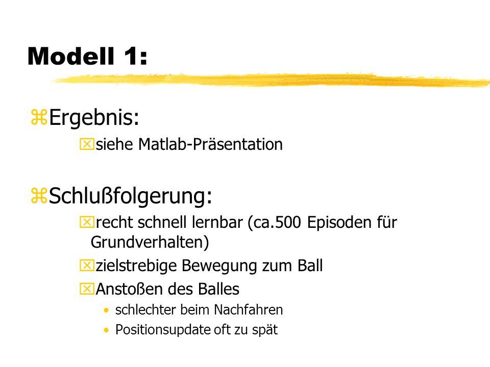 Modell 1: zErgebnis: xsiehe Matlab-Präsentation zSchlußfolgerung: xrecht schnell lernbar (ca.500 Episoden für Grundverhalten) xzielstrebige Bewegung zum Ball xAnstoßen des Balles schlechter beim Nachfahren Positionsupdate oft zu spät