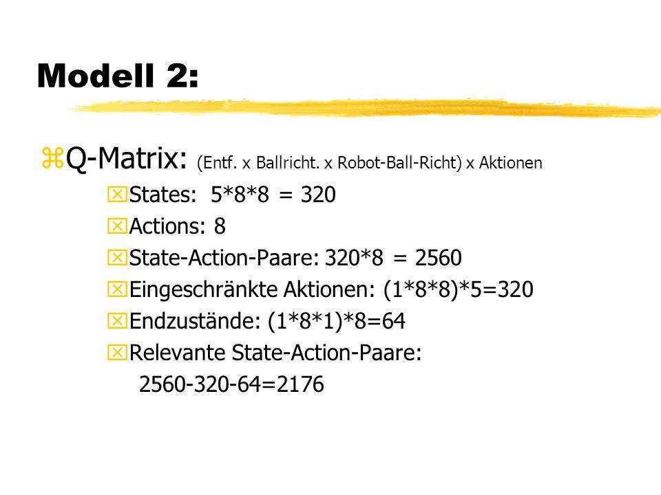 Modell 2: zQ-Matrix: (Entf. x Ballricht.