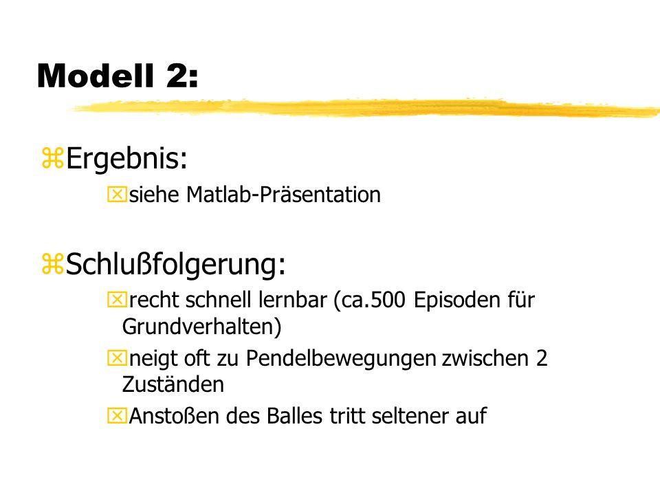 Modell 2: zErgebnis: xsiehe Matlab-Präsentation zSchlußfolgerung: xrecht schnell lernbar (ca.500 Episoden für Grundverhalten) xneigt oft zu Pendelbewegungen zwischen 2 Zuständen xAnstoßen des Balles tritt seltener auf