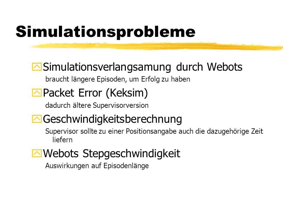 Simulationsprobleme ySimulationsverlangsamung durch Webots braucht längere Episoden, um Erfolg zu haben yPacket Error (Keksim) dadurch ältere Supervisorversion yGeschwindigkeitsberechnung Supervisor sollte zu einer Positionsangabe auch die dazugehörige Zeit liefern yWebots Stepgeschwindigkeit Auswirkungen auf Episodenlänge