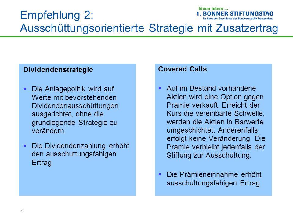 21 Empfehlung 2: Ausschüttungsorientierte Strategie mit Zusatzertrag Dividendenstrategie Die Anlagepolitik wird auf Werte mit bevorstehenden Dividende