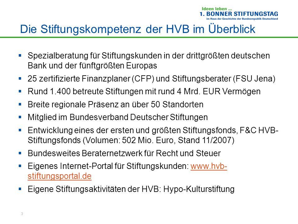 3 Spezialberatung für Stiftungskunden in der drittgrößten deutschen Bank und der fünftgrößten Europas 25 zertifizierte Finanzplaner (CFP) und Stiftung