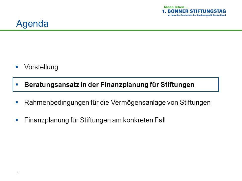 4 Agenda Vorstellung Beratungsansatz in der Finanzplanung für Stiftungen Rahmenbedingungen für die Vermögensanlage von Stiftungen Finanzplanung für St