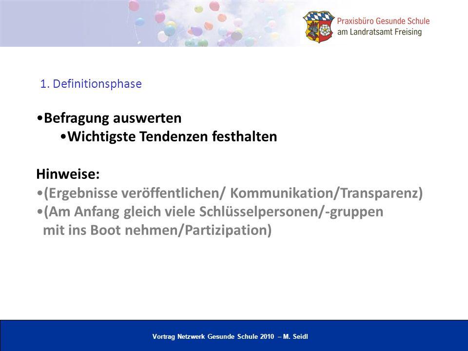 Vortrag Netzwerk Gesunde Schule 2010 – M. Seidl Befragung auswerten Wichtigste Tendenzen festhalten Hinweise: (Ergebnisse veröffentlichen/ Kommunikati