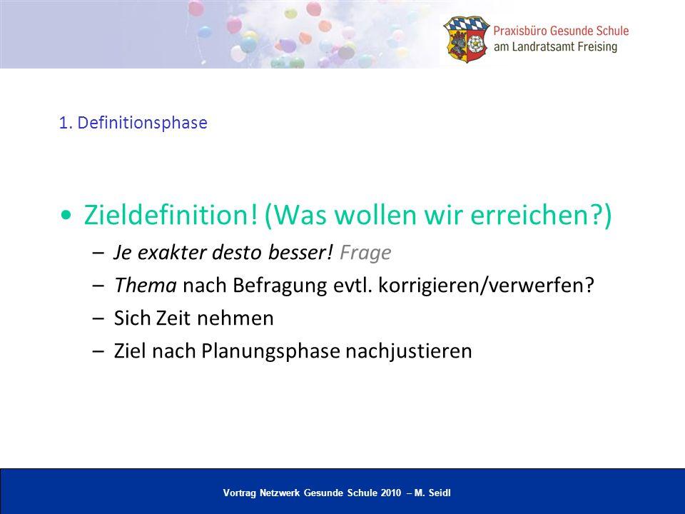 Vortrag Netzwerk Gesunde Schule 2010 – M. Seidl Zieldefinition! (Was wollen wir erreichen?) –Je exakter desto besser! Frage –Thema nach Befragung evtl