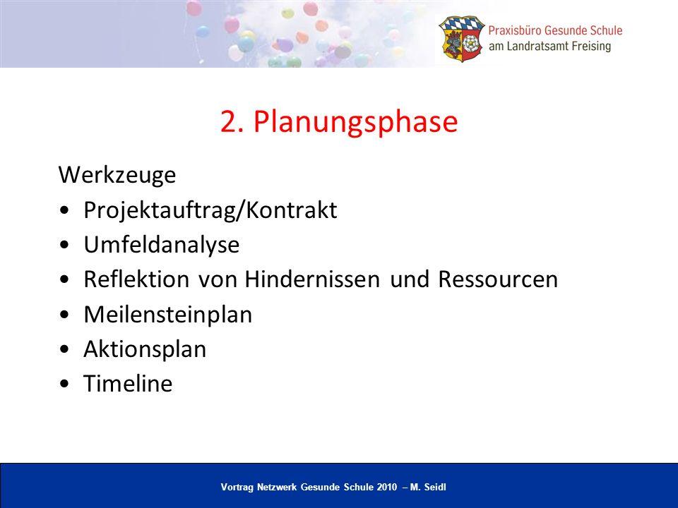 Vortrag Netzwerk Gesunde Schule 2010 – M. Seidl 2. Planungsphase Werkzeuge Projektauftrag/Kontrakt Umfeldanalyse Reflektion von Hindernissen und Resso