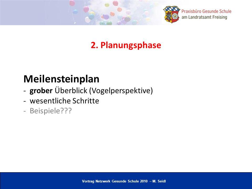 Vortrag Netzwerk Gesunde Schule 2010 – M. Seidl 2. Planungsphase Meilensteinplan - grober Überblick (Vogelperspektive) - wesentliche Schritte - Beispi