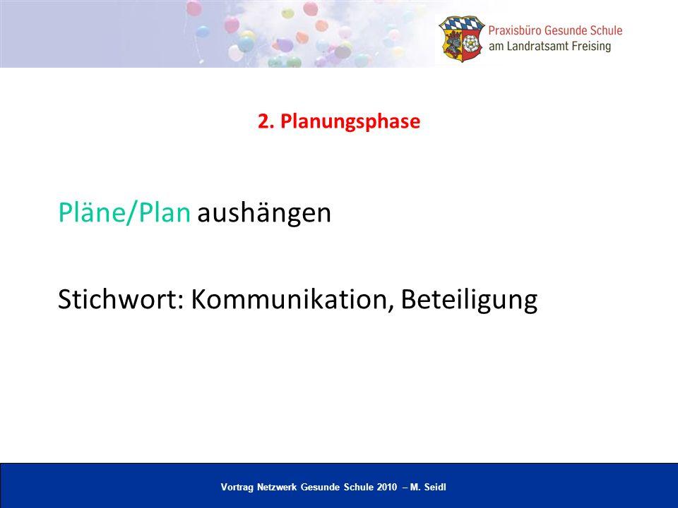 Vortrag Netzwerk Gesunde Schule 2010 – M. Seidl 2. Planungsphase Pläne/Plan aushängen Stichwort: Kommunikation, Beteiligung
