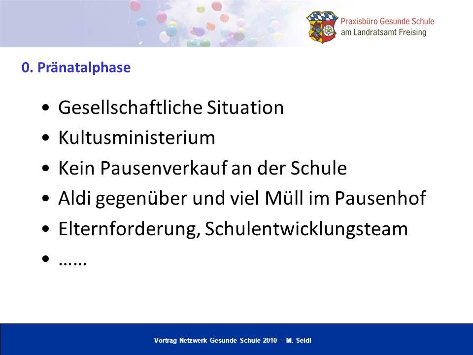 Vortrag Netzwerk Gesunde Schule 2010 – M. Seidl Gesellschaftliche Situation Kultusministerium Kein Pausenverkauf an der Schule Aldi gegenüber und viel