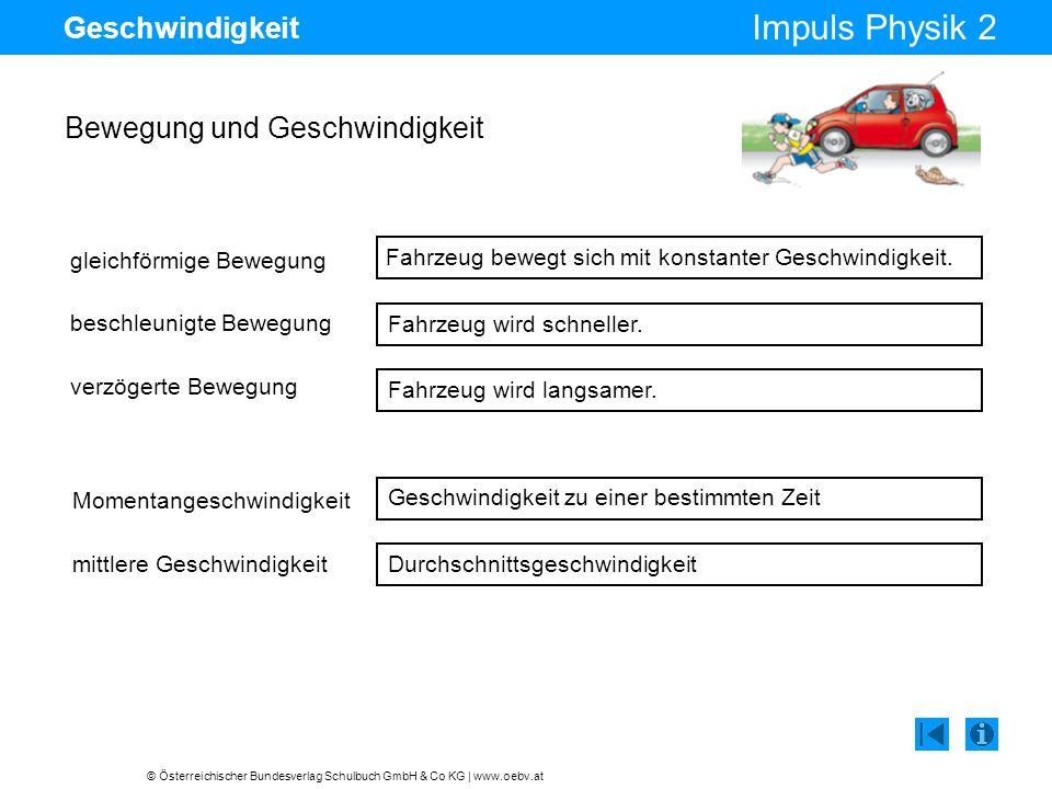 © Österreichischer Bundesverlag Schulbuch GmbH & Co KG | www.oebv.at Impuls Physik 2 Geschwindigkeit Bewegung und Geschwindigkeit gleichförmige Bewegu