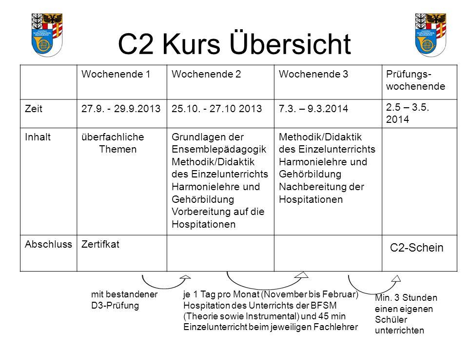 C2 Kurs Übersicht mit bestandener D3-Prüfung Wochenende 1Wochenende 2Wochenende 3 Zeit27.9.