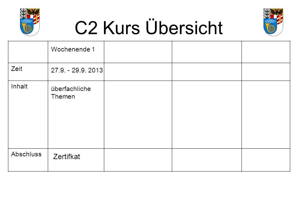 C2 Kurs Übersicht Zeit Inhalt Abschluss Zertifkat überfachliche Themen 27.9.