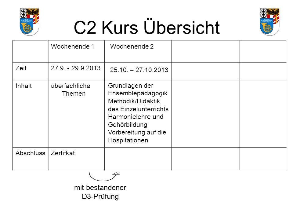 C2 Kurs Übersicht mit bestandener D3-Prüfung Wochenende 1 Zeit27.9.