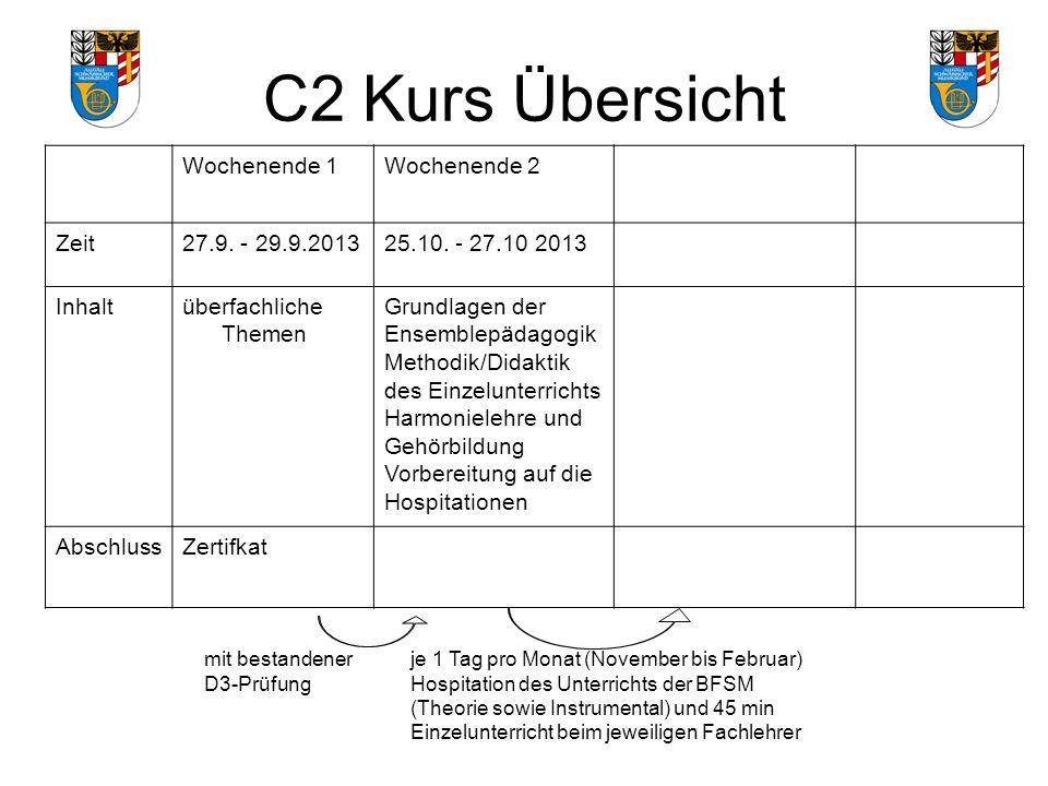 C2 Kurs Übersicht mit bestandener D3-Prüfung Wochenende 1Wochenende 2 Zeit27.9.