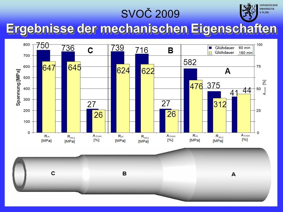 Ergebnisse der mechanischen Eigenschaften Stress [MPa] A B C 582 375 312 476 41 44 739 716 624 622 27 26 750 736 647 645 27 26 SVOČ 2009 Spannung [MPa