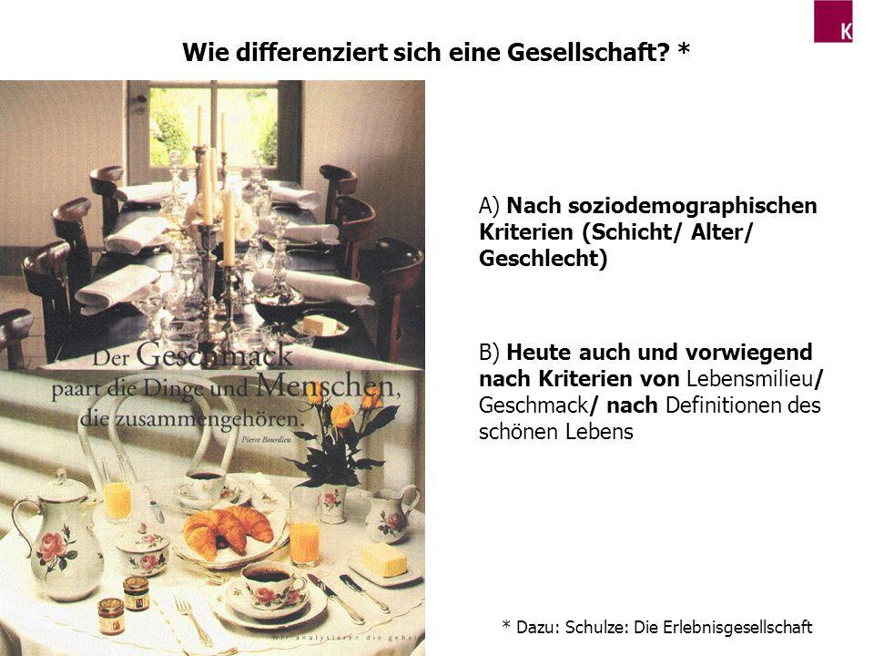 Wie differenziert sich eine Gesellschaft? * A) Nach soziodemographischen Kriterien (Schicht/ Alter/ Geschlecht) B) Heute auch und vorwiegend nach Krit