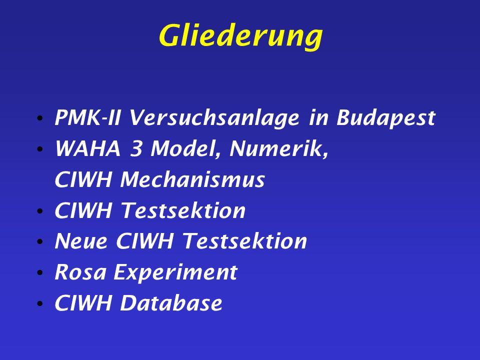 Gliederung PMK-II Versuchsanlage in Budapest WAHA 3 Model, Numerik, CIWH Mechanismus CIWH Testsektion Neue CIWH Testsektion Rosa Experiment CIWH Datab