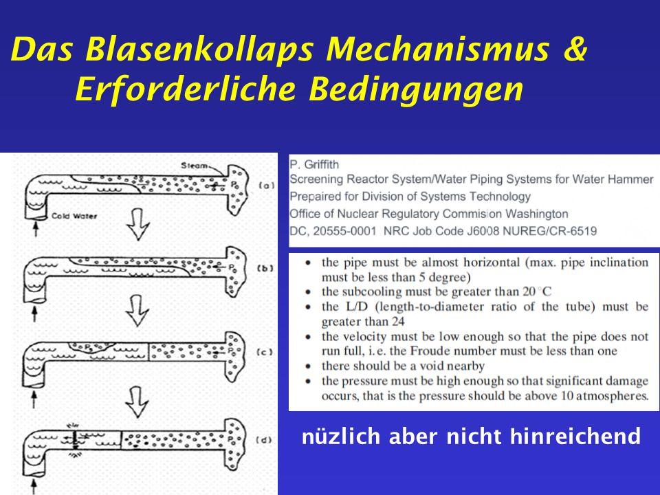 Das Blasenkollaps Mechanismus & Erforderliche Bedingungen nü zlich aber nicht h inreichend