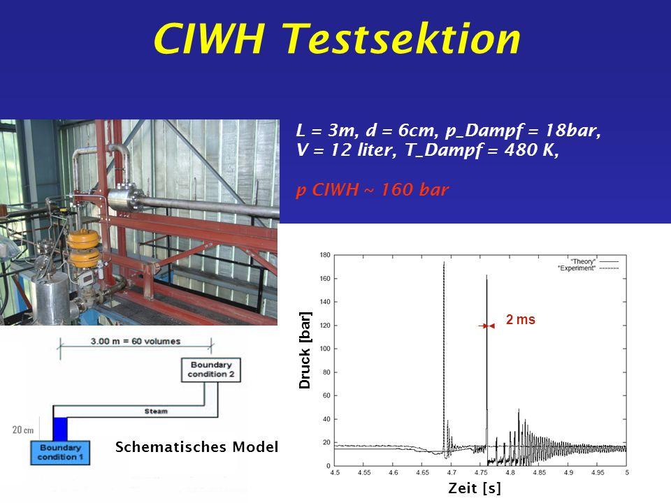 Neue CIWH Testsektion Messung Rechnung L = 5m, d = 20 cm, p_Dampf = 15 bar, V = 150 liter, T_Dampf = 471 K, p CIWH ~ 60 bar L = 5m, d = 20 cm, p_Dampf = 15 bar, V = 150 liter, T_Dampf = 471 K, p CIWH ~ 60 bar (zwei Blasenkollaps) Zeit [s] Druck [bar] Druck [Pa]