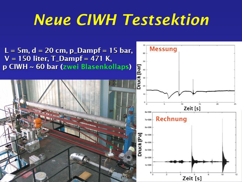 Das Rosa Experiment L = 2m, d = 6 cm, T_Dampf = 503 K, T_Wasser = 305 K, p CIWH ~ 40 bar, sehr kleines Massenfluss – Lange Messung (mehrfaches Blasenkollaps) Messung Rechnung Zeit [s] Druck [Pa]