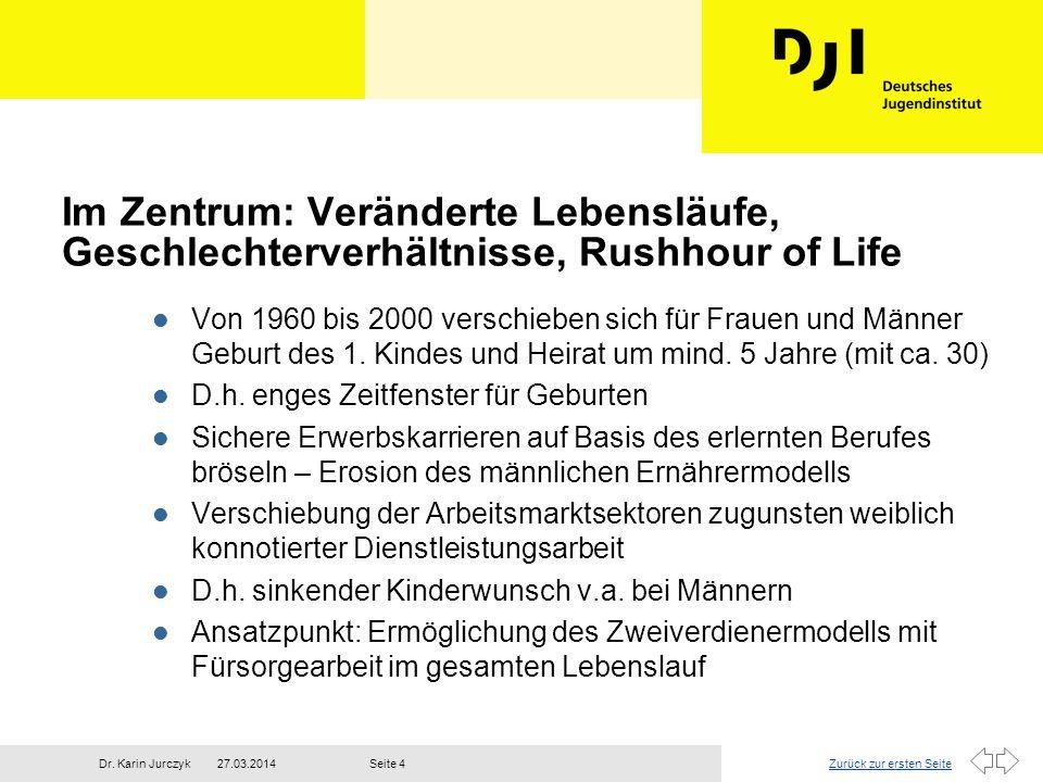 Zurück zur ersten Seite27.03.2014Dr. Karin JurczykSeite 4 Im Zentrum: Veränderte Lebensläufe, Geschlechterverhältnisse, Rushhour of Life l Von 1960 bi