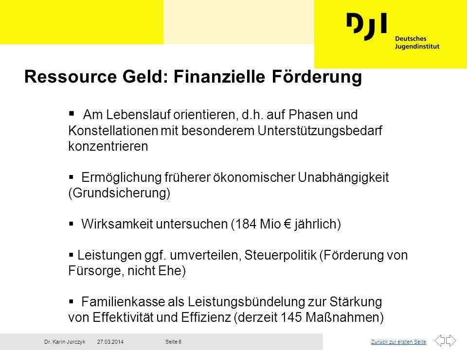 Zurück zur ersten Seite27.03.2014Dr. Karin JurczykSeite 8 Ressource Geld: Finanzielle Förderung Am Lebenslauf orientieren, d.h. auf Phasen und Konstel