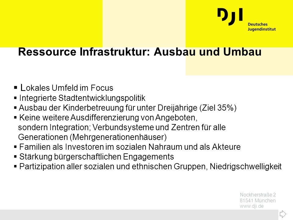 Nockherstraße 2 81541 München www.dji.de Ressource Infrastruktur: Ausbau und Umbau L okales Umfeld im Focus Integrierte Stadtentwicklungspolitik Ausba