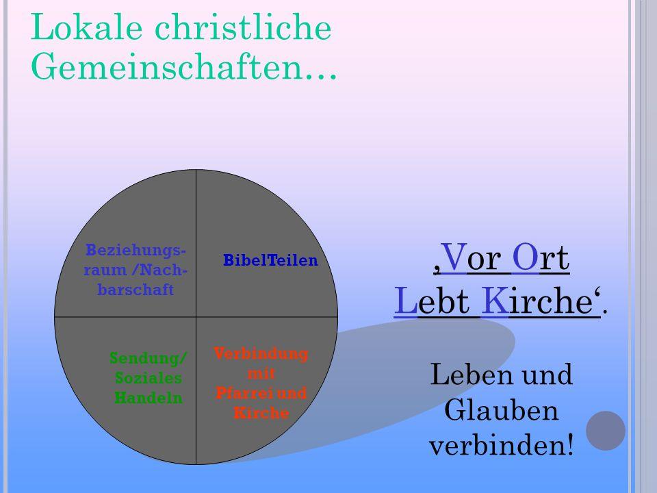 Lokale christliche Gemeinschaften… Beziehungs- raum /Nach- barschaft BibelTeilen Sendung/ Soziales Handeln Verbindung mit Pfarrei und Kirche Vor Ort Lebt Kirche.