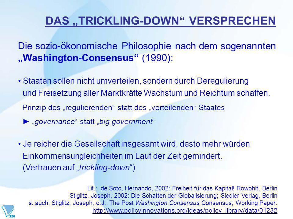 DAS TRICKLING-DOWN VERSPRECHEN Die sozio-ökonomische Philosophie nach dem sogenannten Washington-Consensus (1990): Staaten sollen nicht umverteilen, sondern durch Deregulierung und Freisetzung aller Marktkräfte Wachstum und Reichtum schaffen.