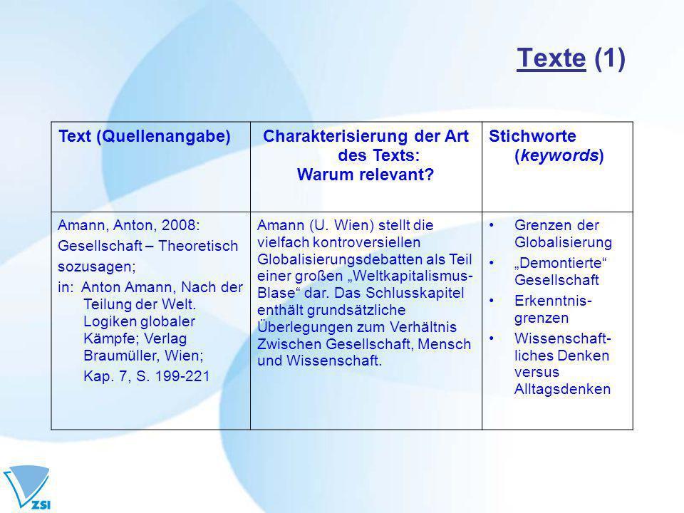 Texte (1) Text (Quellenangabe)Charakterisierung der Art des Texts: Warum relevant.