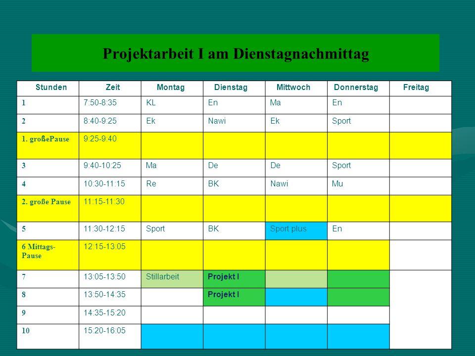 Projektarbeit I am Dienstagnachmittag Stunden Zeit Montag Dienstag Mittwoch Donnerstag Freitag 1 7:50-8:35KLEnMaEn 2 8:40-9:25EkNawiEkSport 1. gro ß e