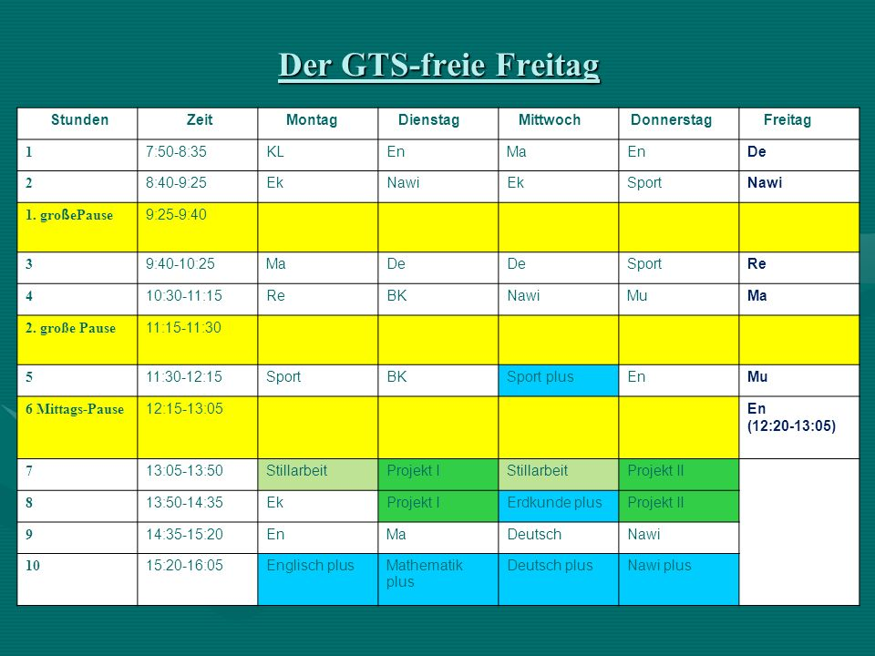 Der GTS-freie Freitag Stunden Zeit Montag Dienstag Mittwoch Donnerstag Freitag 1 7:50-8:35KLEnMaEnDe 2 8:40-9:25EkNawiEkSportNawi 1. gro ß ePause 9:25