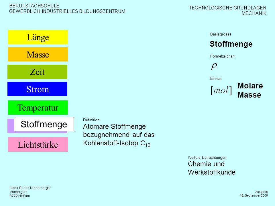Hans-Rudolf Niederberger Vordergut 1 8772 Nidfurn Ausgabe 15.