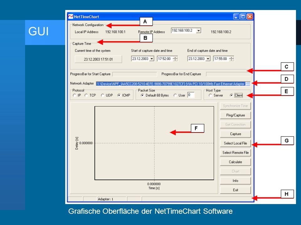 GUI Grafische Oberfläche der NetTimeChart Software