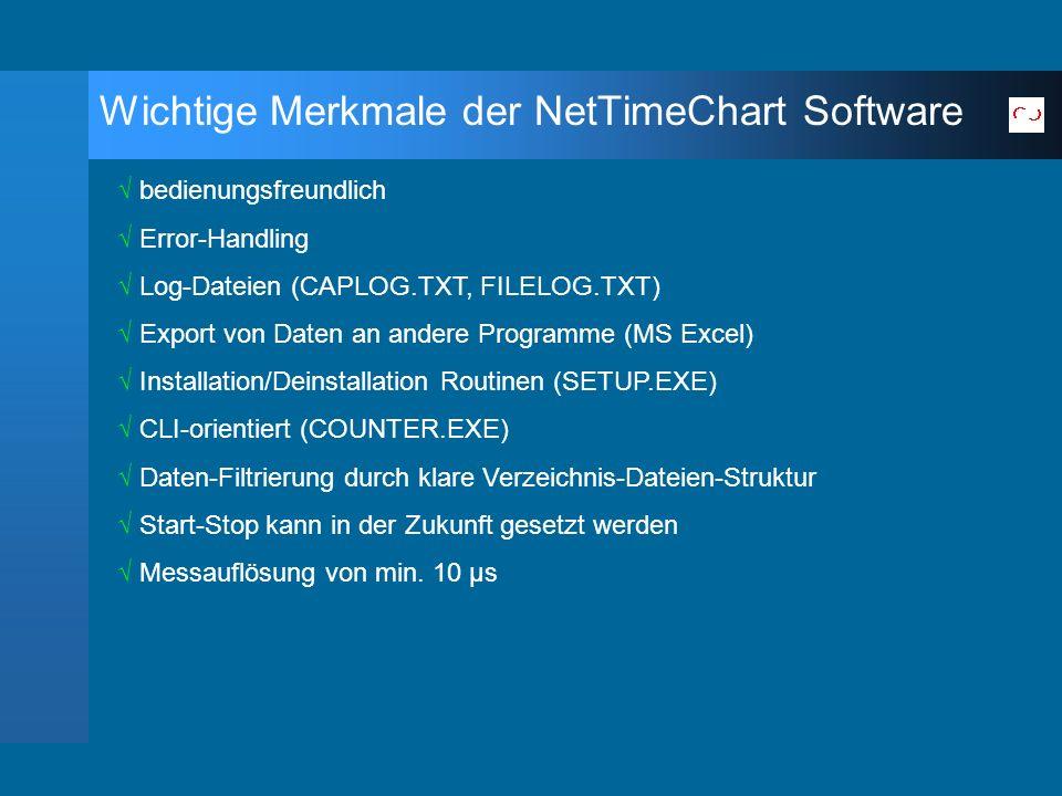 Wichtige Merkmale der NetTimeChart Software bedienungsfreundlich Error-Handling Log-Dateien (CAPLOG.TXT, FILELOG.TXT) Export von Daten an andere Programme (MS Excel) Installation/Deinstallation Routinen (SETUP.EXE) CLI-orientiert (COUNTER.EXE) Daten-Filtrierung durch klare Verzeichnis-Dateien-Struktur Start-Stop kann in der Zukunft gesetzt werden Messauflösung von min.