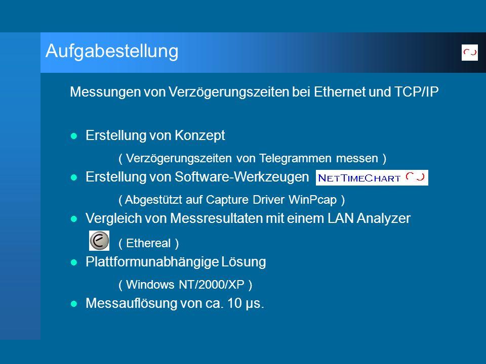 Aufgabestellung Messungen von Verzögerungszeiten bei Ethernet und TCP/IP Erstellung von Konzept ( Verzögerungszeiten von Telegrammen messen ) Erstellung von Software-Werkzeugen ( Abgestützt auf Capture Driver WinPcap ) Vergleich von Messresultaten mit einem LAN Analyzer ( Ethereal ) Plattformunabhängige Lösung ( Windows NT/2000/XP ) Messauflösung von ca.