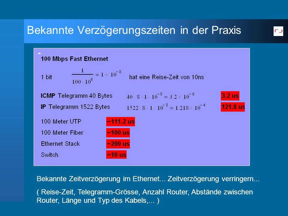 Bekannte Verzögerungszeiten in der Praxis Bekannte Zeitverzögerung im Ethernet...