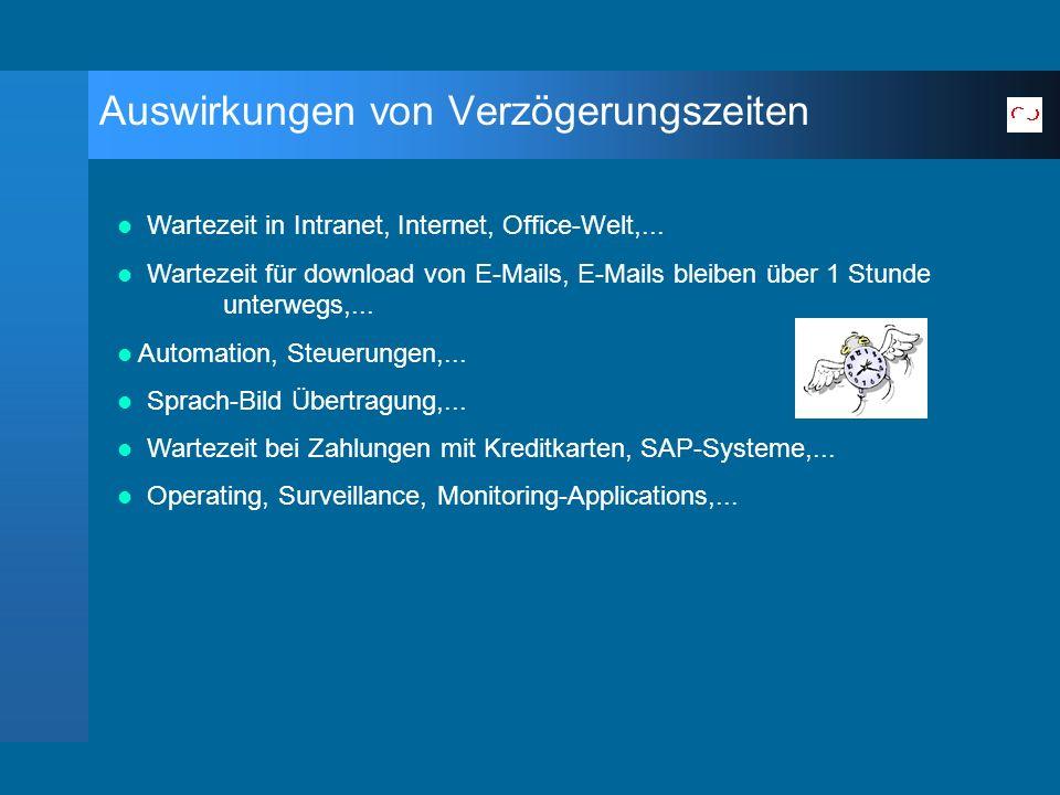Auswirkungen von Verzögerungszeiten Wartezeit in Intranet, Internet, Office-Welt,...