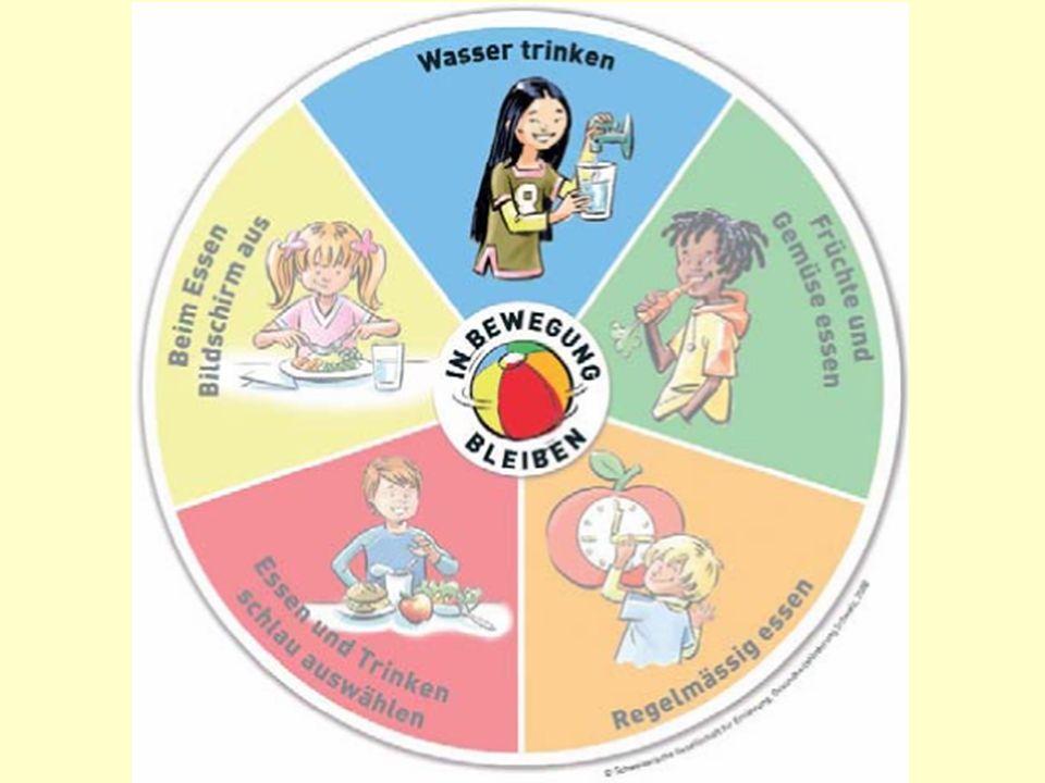 Wasser trinken Von Wasser kannst du nie genug kriegen: Trinke zu jeder Mahlzeit und auch zwischendurch davon.