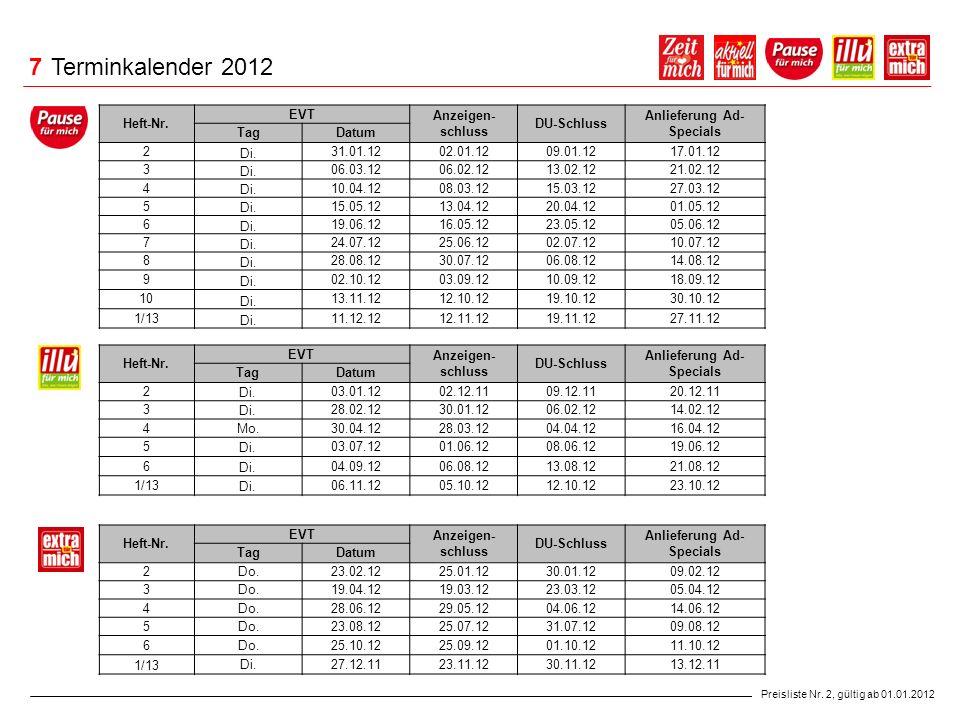 7 Terminkalender 2012 Heft-Nr. EVT Anzeigen- schluss DU-Schluss Anlieferung Ad- Specials TagDatum 2 Di. 31.01.1202.01.1209.01.1217.01.12 3 Di. 06.03.1