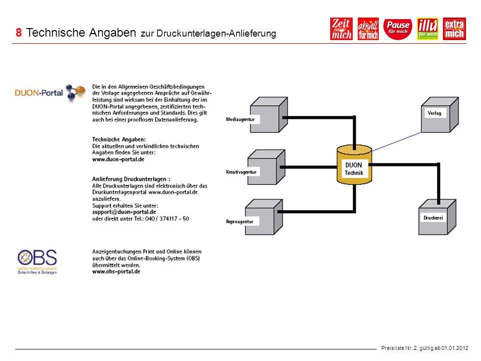 8 Technische Angaben zur Druckunterlagen-Anlieferung Preisliste Nr. 2, gültig ab 01.01.2012
